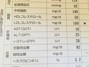 健診の数値